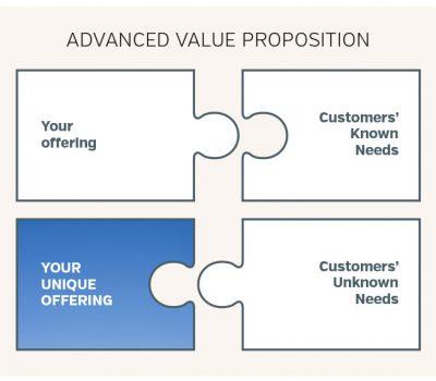 Advanced-Value-Proposition